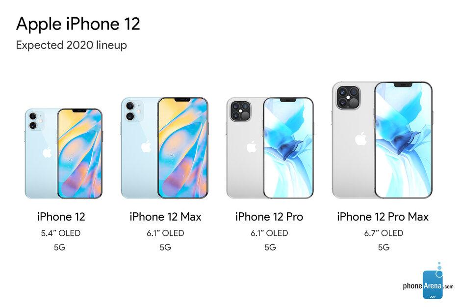 iPhone 12 シリーズのリーク情報ラインナップ一覧