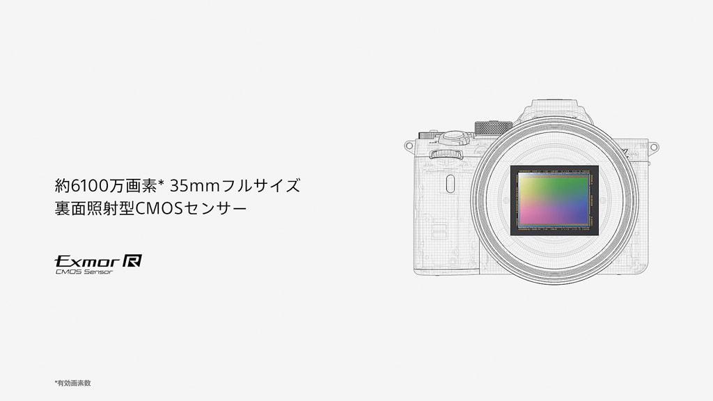 α7R IV 約6100万画素 35mmフルサイズ裏面照射型CMOSセンサー