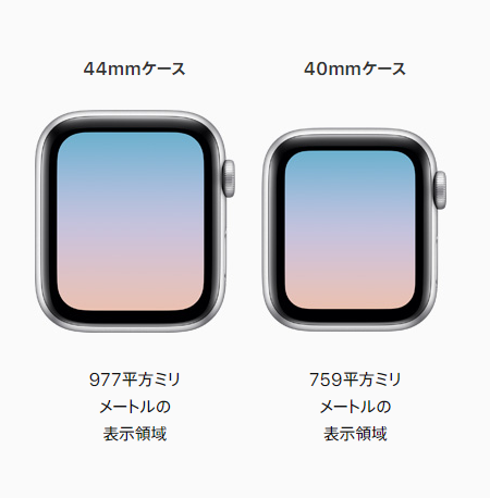 「Apple Watch Series 5」のケースサイズ