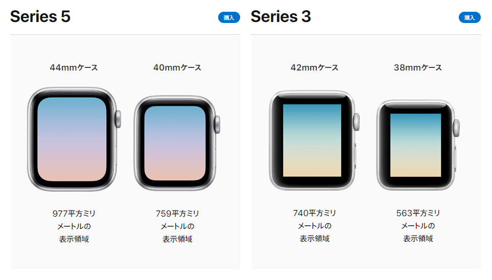 「Apple Watch Series 5」と「Apple Watch Series 3」のディスプレイ表示領域