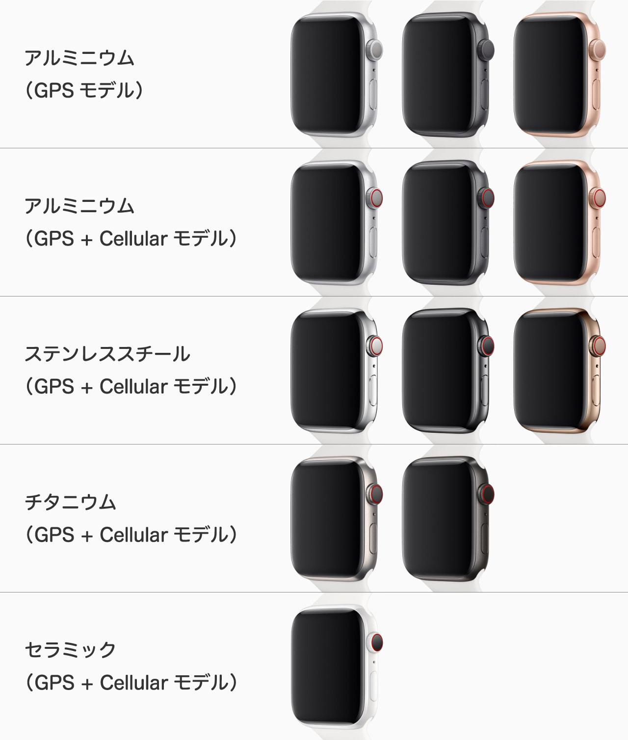 「Apple Watch Series 5」のケース素材一覧