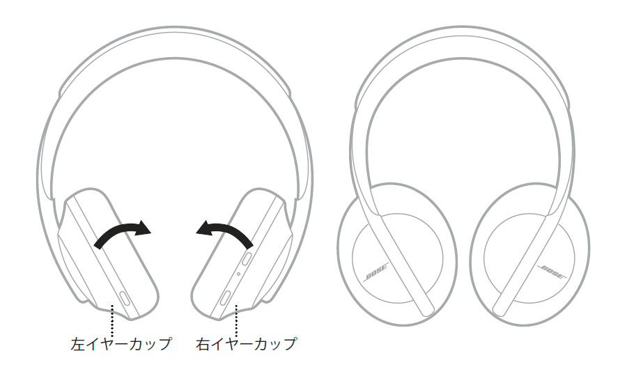 「BOSE Noise Cancelling Headphones 700」のイヤーカップ収納図