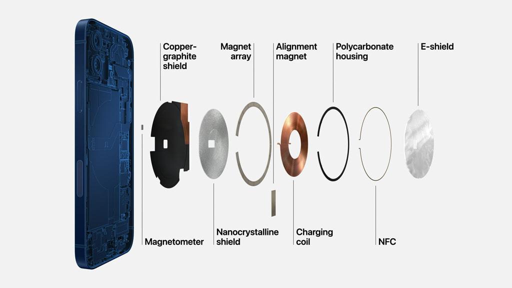 iPhone 12 と iPhone 12 mini の MagSafe