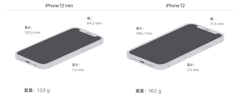 iPhone 12 と iPhone 12 mini のサイズと重量