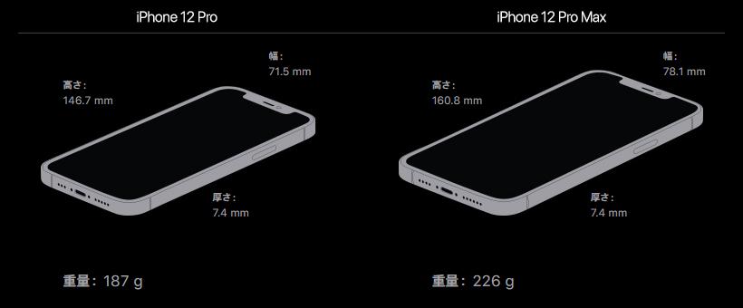 iPhone 12 Pro と 12 Pro Max のサイズと重量