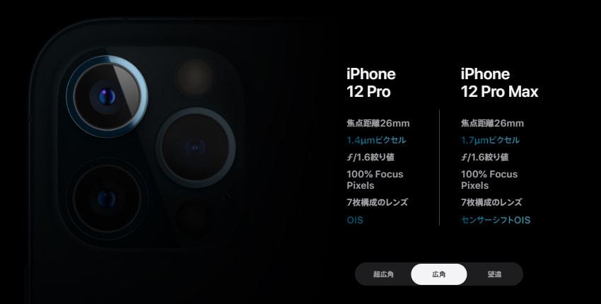 iPhone 12 Pro と 12 Pro Max の広角カメラ