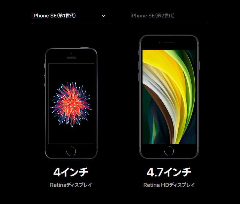 iPhone SE (第1世代) と iPhone SE (第2世代)