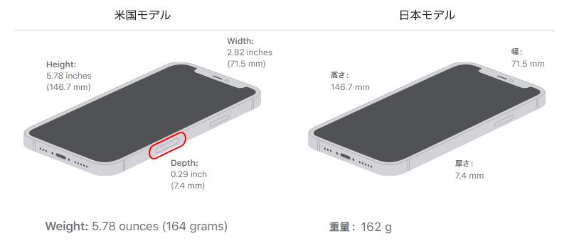 iPhone 12 の米国モデルと日本モデルにおけるミリ波用アンテナの有無