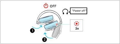 「SENNHEISER MOMENTUM Wireless 3」の電源OFF図