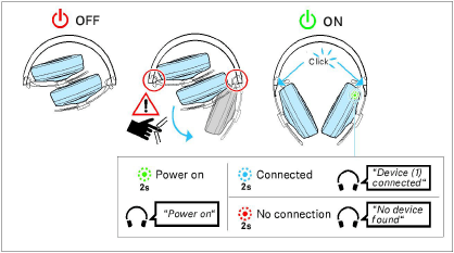 「SENNHEISER MOMENTUM Wireless 3」の電源ON図
