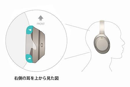 「SONY WH-1000XM3」包み込む装着感を実現するエンフォールディングストラクチャー